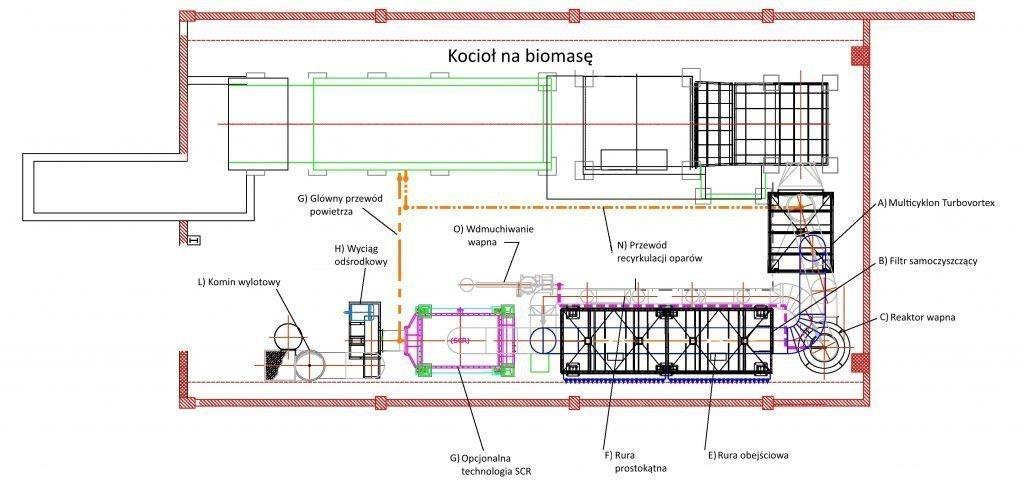 Schemat systemu uzdatniania oparów