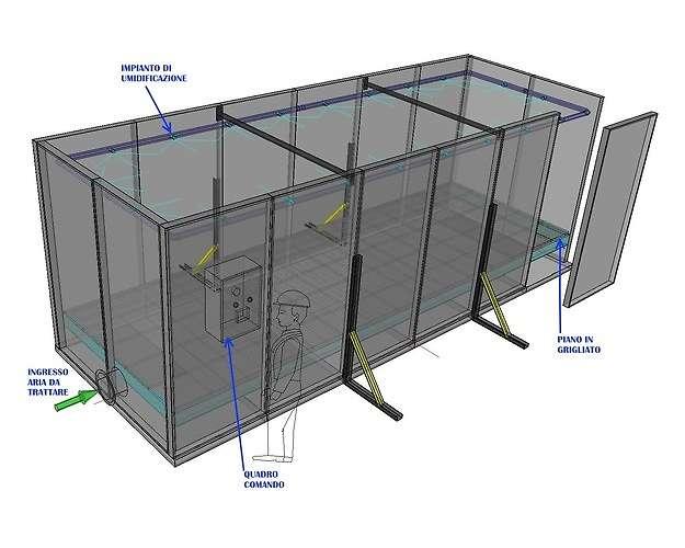 Layout biofiltro modulare a pannelli