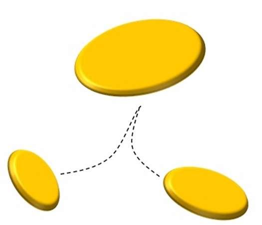 Coalescenza, spiegazione grafica
