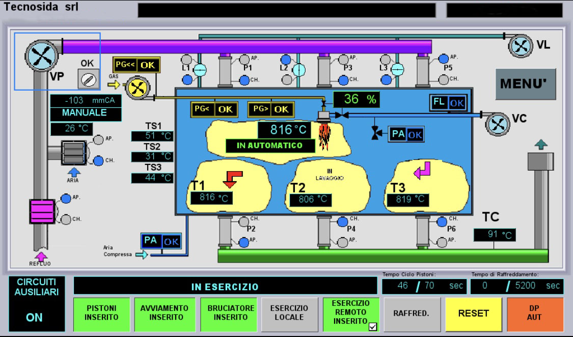 Schermata PLC ossidatore termico